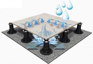 Rýchly odvod vody